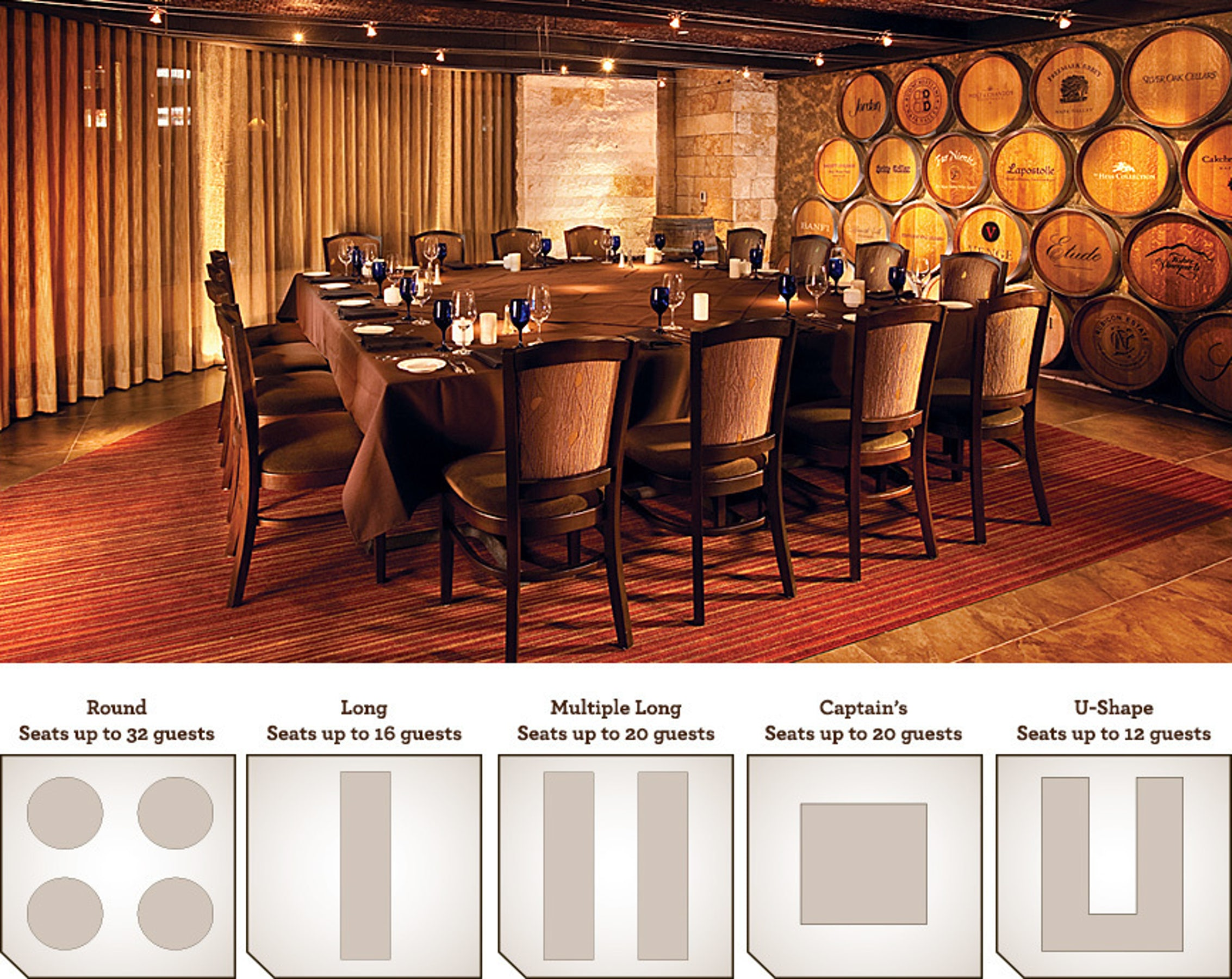 Perry's Steakhouse & Grille in Beyond Dallas